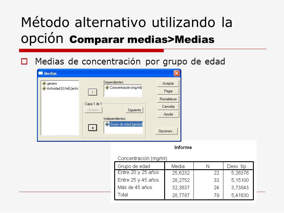 Método alternativo utilizando la opción Comparar medias>Medias Medias de concentración por grupo de edad