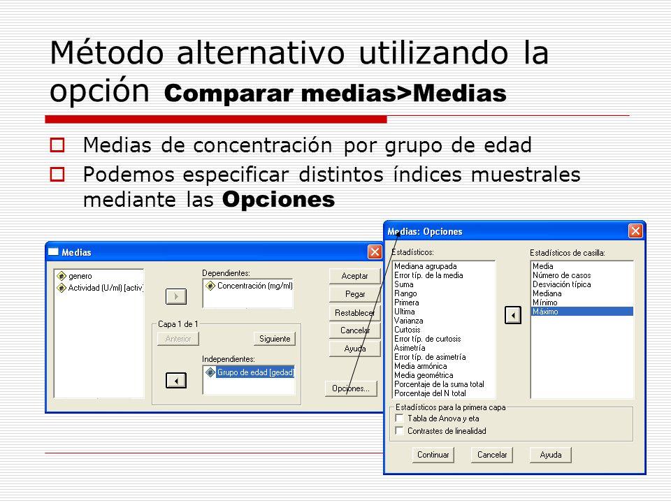 Método alternativo utilizando la opción Comparar medias>Medias Medias de concentración por grupo de edad Podemos especificar distintos índices muestra