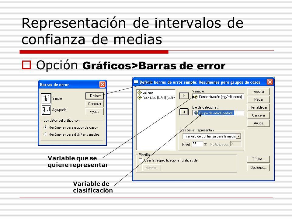 Representación de intervalos de confianza de medias Opción Gráficos>Barras de error Variable de clasificación Variable que se quiere representar