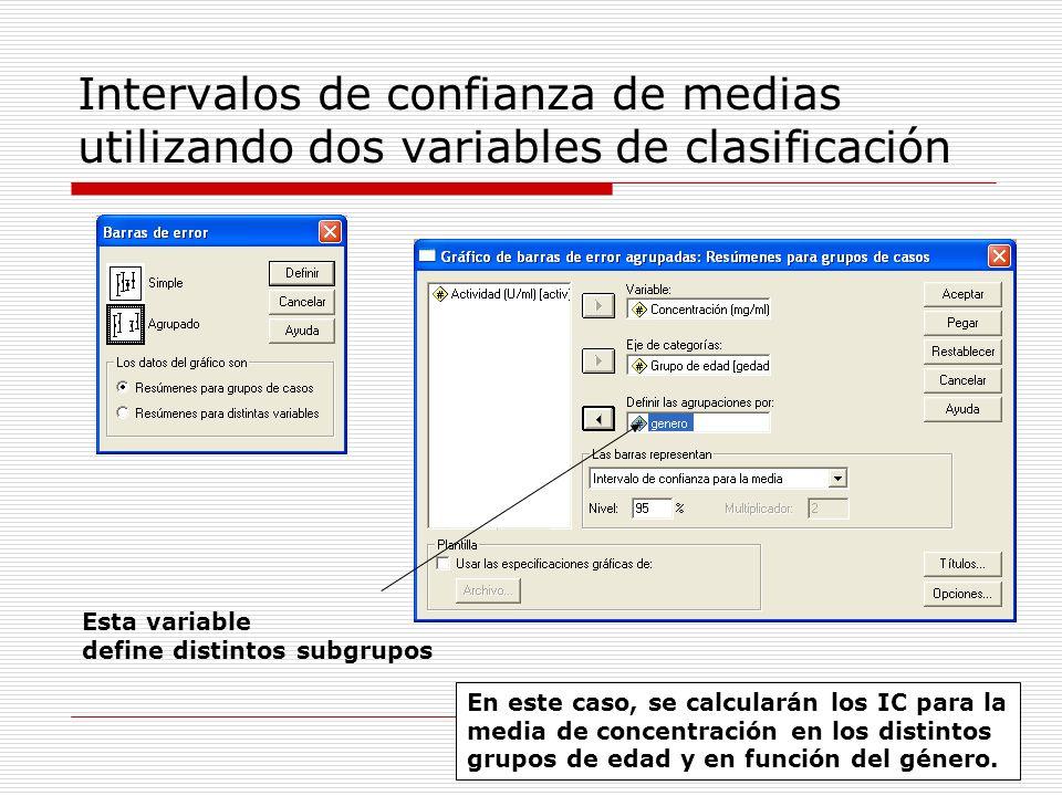 Intervalos de confianza de medias utilizando dos variables de clasificación Esta variable define distintos subgrupos En este caso, se calcularán los I