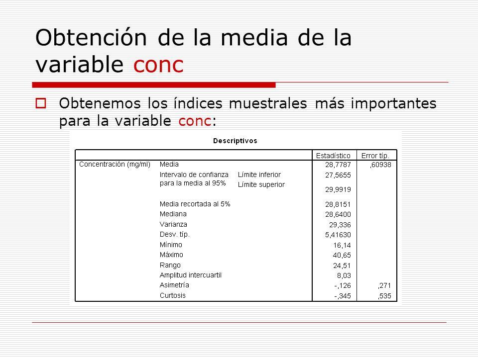 Obtenemos los índices muestrales más importantes para la variable conc: