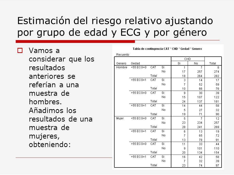 Estimación del riesgo relativo ajustando por grupo de edad y ECG y por género Vamos a considerar que los resultados anteriores se referían a una muest