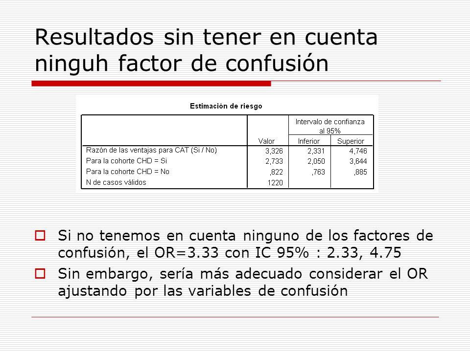 Resultados sin tener en cuenta ninguh factor de confusión Si no tenemos en cuenta ninguno de los factores de confusión, el OR=3.33 con IC 95% : 2.33,