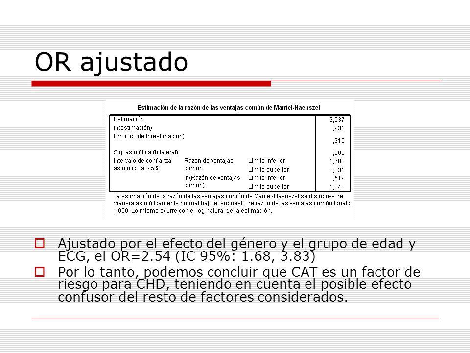 OR ajustado Ajustado por el efecto del género y el grupo de edad y ECG, el OR=2.54 (IC 95%: 1.68, 3.83) Por lo tanto, podemos concluir que CAT es un f