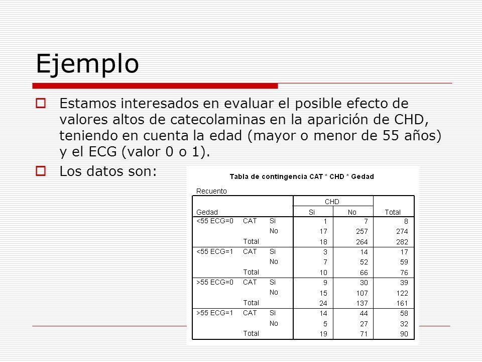 Ejemplo Estamos interesados en evaluar el posible efecto de valores altos de catecolaminas en la aparición de CHD, teniendo en cuenta la edad (mayor o