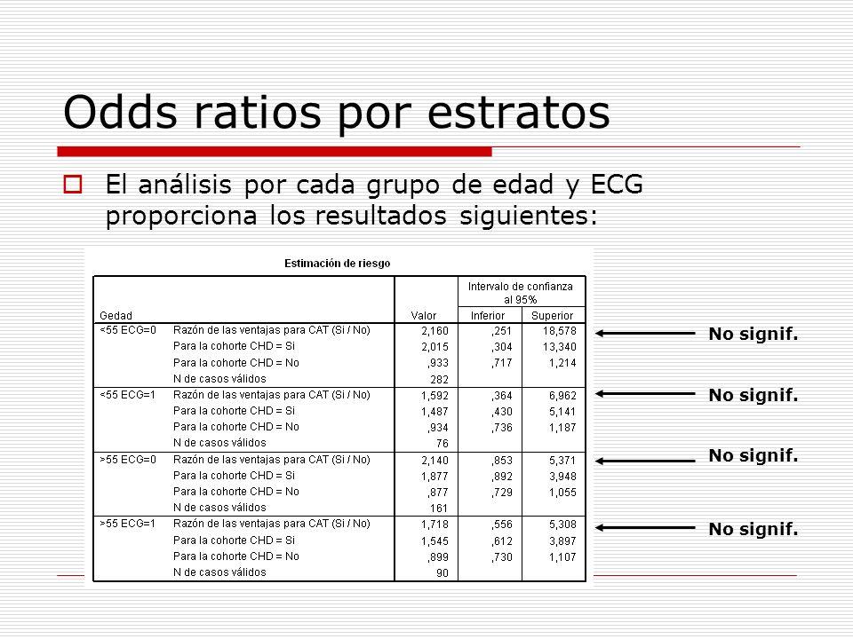 Odds ratios por estratos El análisis por cada grupo de edad y ECG proporciona los resultados siguientes: No signif.