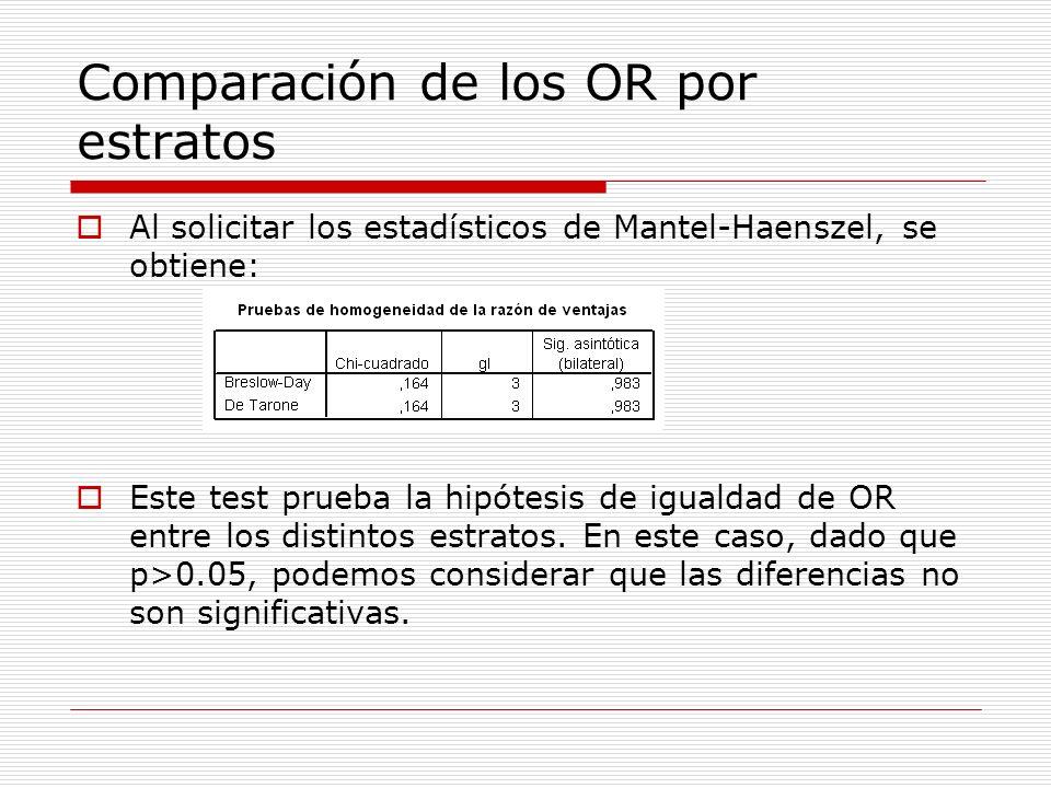 Comparación de los OR por estratos Al solicitar los estadísticos de Mantel-Haenszel, se obtiene: Este test prueba la hipótesis de igualdad de OR entre