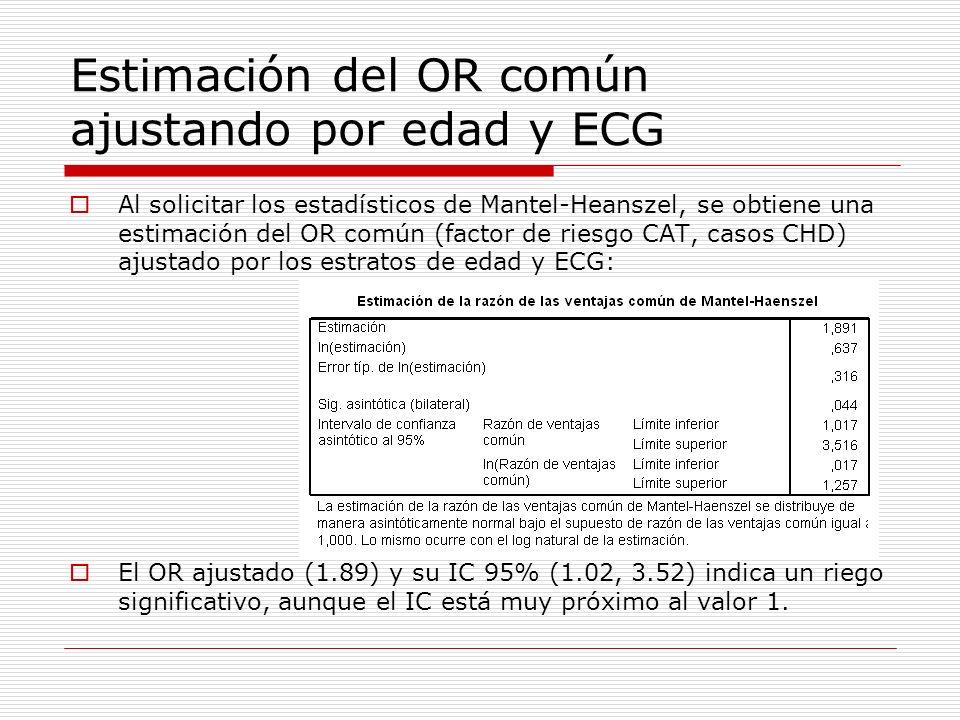 Estimación del OR común ajustando por edad y ECG Al solicitar los estadísticos de Mantel-Heanszel, se obtiene una estimación del OR común (factor de r