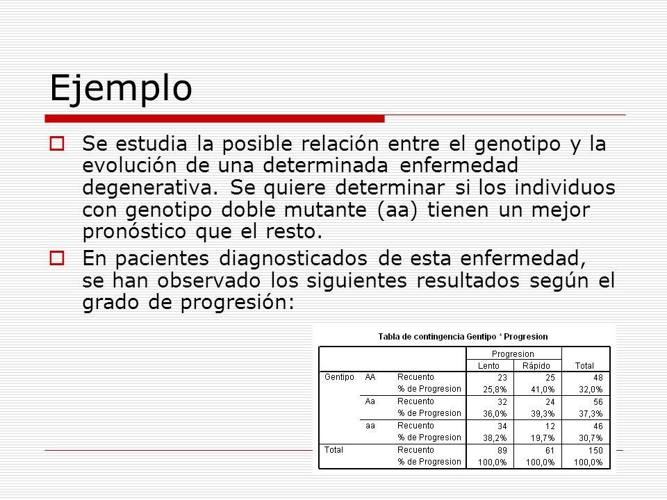 Ejemplo Se estudia la posible relación entre el genotipo y la evolución de una determinada enfermedad degenerativa. Se quiere determinar si los indivi