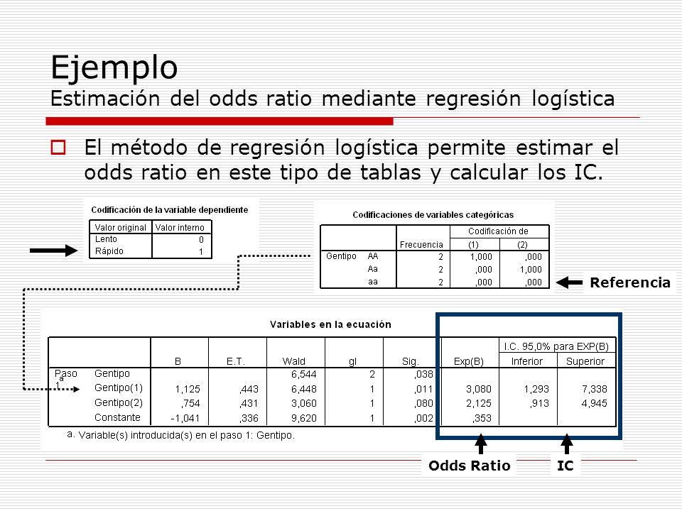 Ejemplo Estimación del odds ratio mediante regresión logística El método de regresión logística permite estimar el odds ratio en este tipo de tablas y