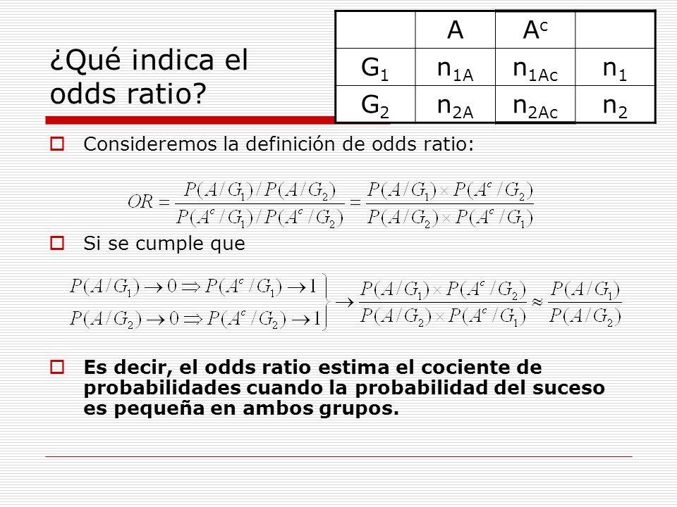 ¿Qué indica el odds ratio? Consideremos la definición de odds ratio: Si se cumple que Es decir, el odds ratio estima el cociente de probabilidades cua