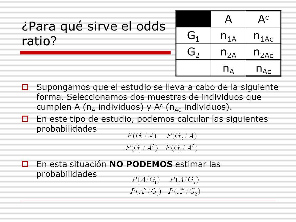 ¿Para qué sirve el odds ratio? Supongamos que el estudio se lleva a cabo de la siguiente forma. Seleccionamos dos muestras de individuos que cumplen A