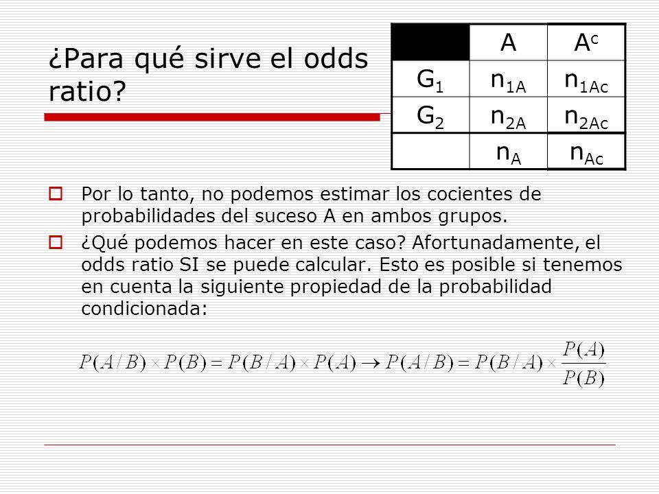 ¿Para qué sirve el odds ratio? Por lo tanto, no podemos estimar los cocientes de probabilidades del suceso A en ambos grupos. ¿Qué podemos hacer en es