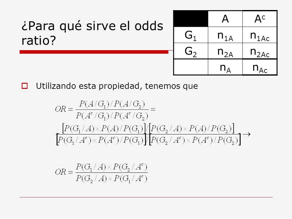 ¿Para qué sirve el odds ratio? Utilizando esta propiedad, tenemos que AAcAc G1G1 n 1A n 1Ac G2G2 n 2A n 2Ac nAnA n Ac