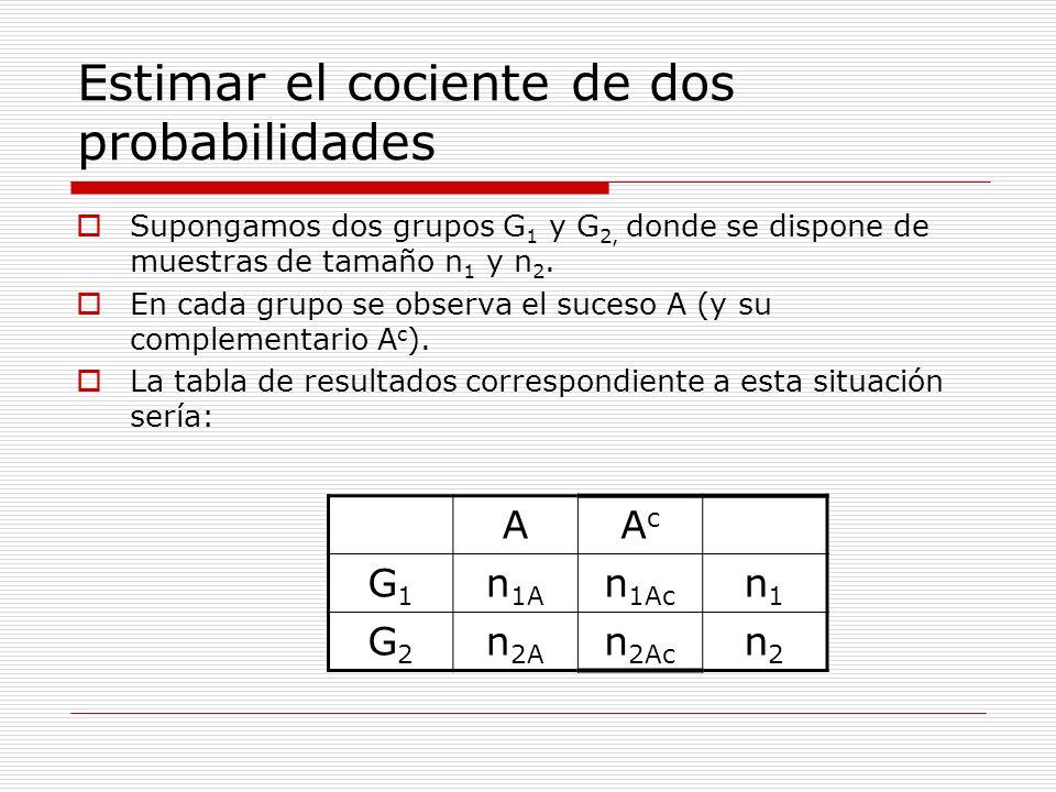 Estimar el cociente de dos probabilidades Supongamos dos grupos G 1 y G 2, donde se dispone de muestras de tamaño n 1 y n 2. En cada grupo se observa