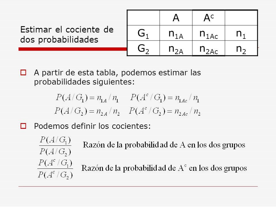 Estimar el cociente de dos probabilidades A partir de esta tabla, podemos estimar las probabilidades siguientes: Podemos definir los cocientes: AAcAc