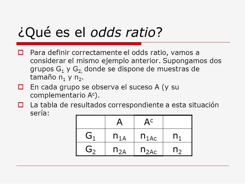 ¿Qué es el odds ratio? Para definir correctamente el odds ratio, vamos a considerar el mismo ejemplo anterior. Supongamos dos grupos G 1 y G 2, donde