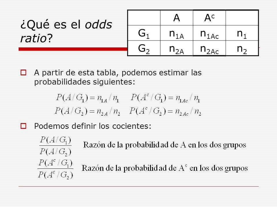 ¿Qué es el odds ratio? A partir de esta tabla, podemos estimar las probabilidades siguientes: Podemos definir los cocientes: AAcAc G1G1 n 1A n 1Ac n1n