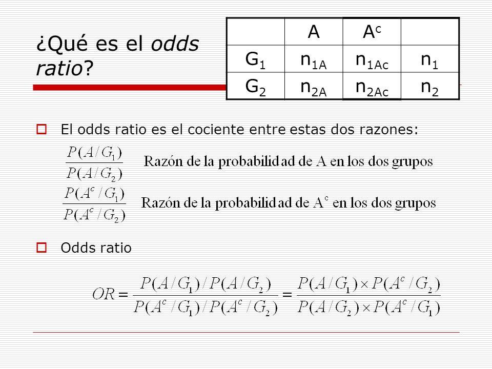 ¿Qué es el odds ratio? El odds ratio es el cociente entre estas dos razones: Odds ratio AAcAc G1G1 n 1A n 1Ac n1n1 G2G2 n 2A n 2Ac n2n2