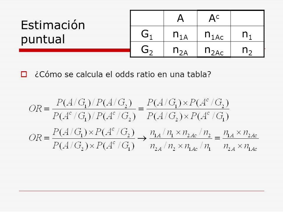 Estimación puntual ¿Cómo se calcula el odds ratio en una tabla? AAcAc G1G1 n 1A n 1Ac n1n1 G2G2 n 2A n 2Ac n2n2