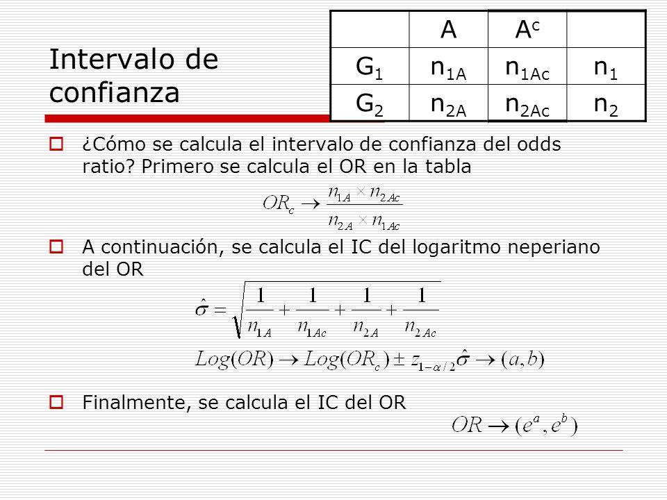 Intervalo de confianza ¿Cómo se calcula el intervalo de confianza del odds ratio? Primero se calcula el OR en la tabla A continuación, se calcula el I