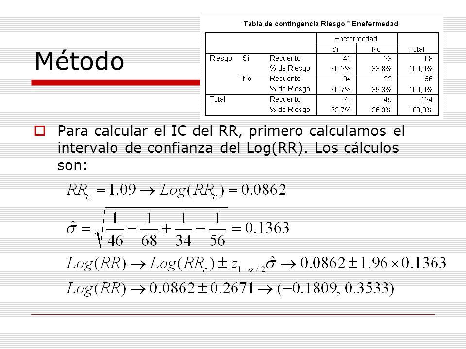 Método Para calcular el IC del RR, primero calculamos el intervalo de confianza del Log(RR). Los cálculos son: