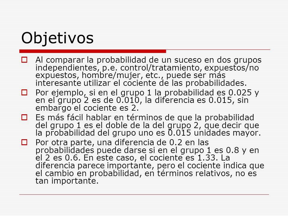 Definición Consideremos dos grupos (G 1 y G 2 ) y un suceso de probabilidad 1 en G 1 y 2 en G 2 El cociente de probabilidades es: Se trata de calcular un intervalo de confianza (1-) para este cociente a partir de los resultados de muestras de tamaño n 1 y n 2 en ambos grupos