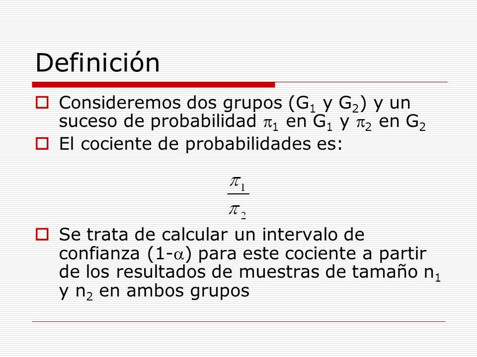 Definición Consideremos dos grupos (G 1 y G 2 ) y un suceso de probabilidad 1 en G 1 y 2 en G 2 El cociente de probabilidades es: Se trata de calcular