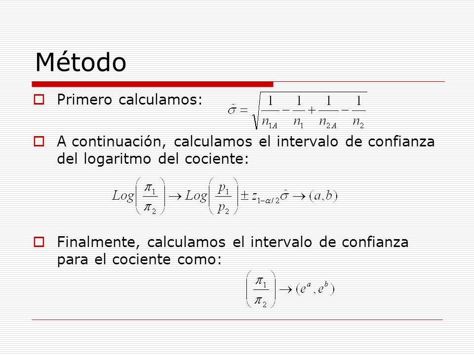 Método Primero calculamos: A continuación, calculamos el intervalo de confianza del logaritmo del cociente: Finalmente, calculamos el intervalo de con