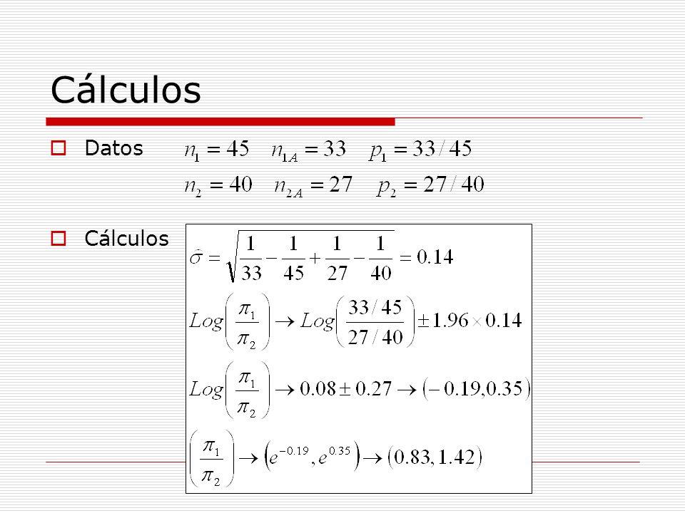Interpretación El intervalo de confianza que obtenemos contiene el valor 1.