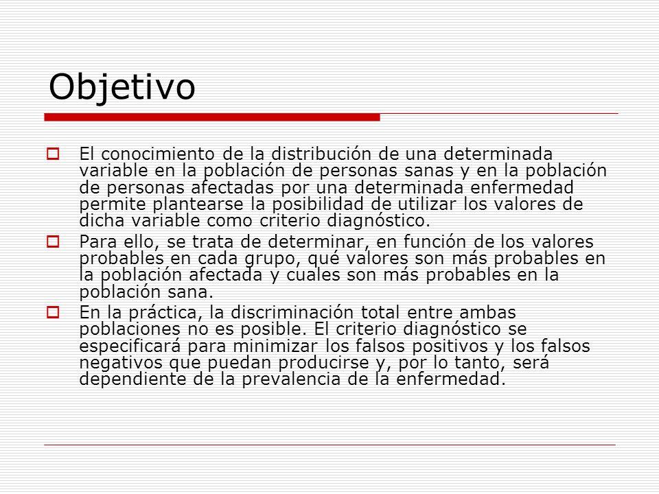Objetivo El conocimiento de la distribución de una determinada variable en la población de personas sanas y en la población de personas afectadas por