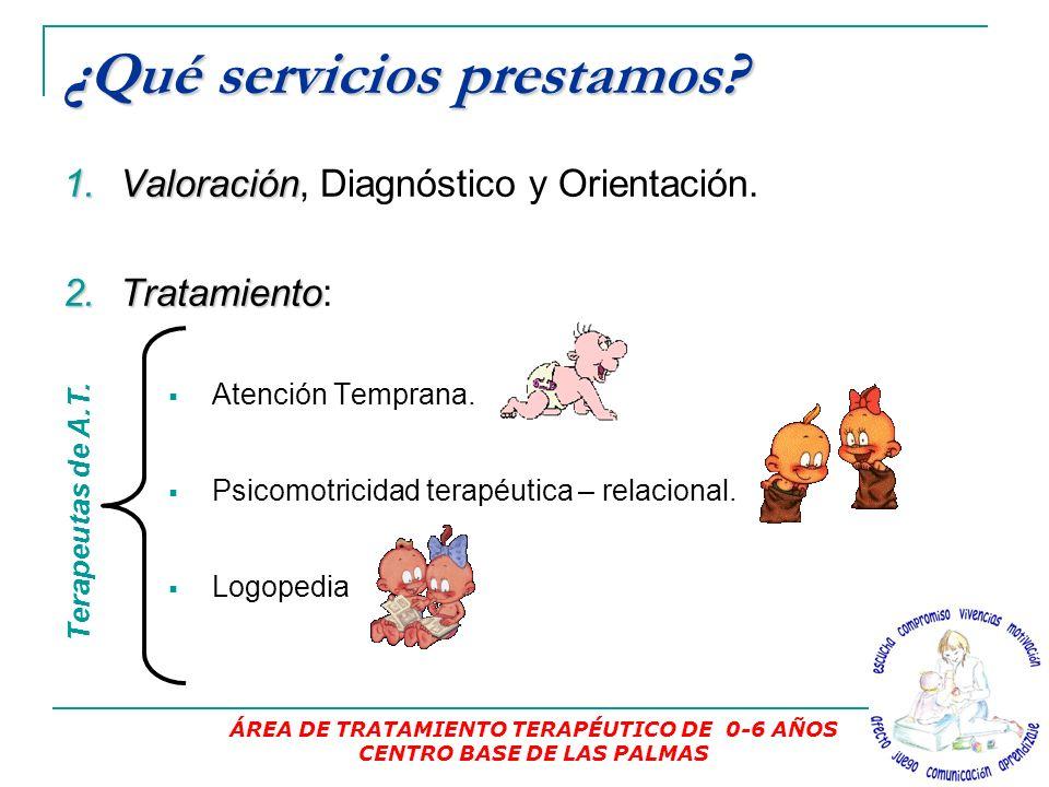 ¿Qué servicios prestamos.1.Valoración 1.Valoración, Diagnóstico y Orientación.