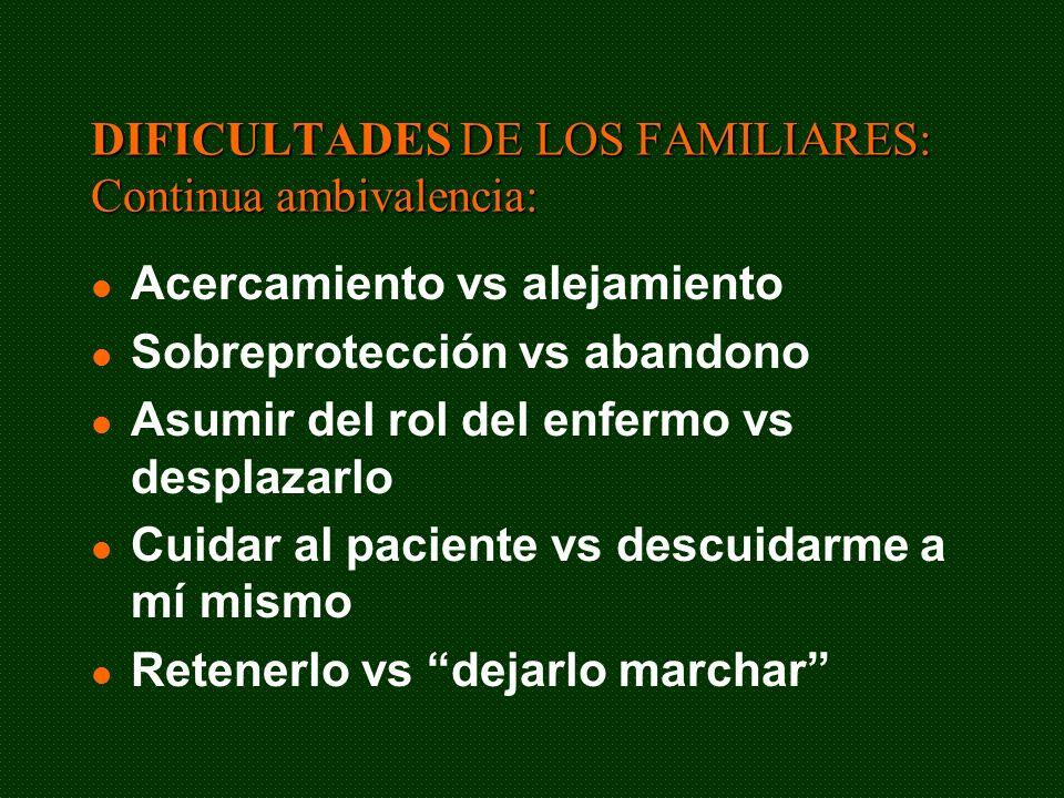DIFICULTADES DE LOS FAMILIARES: Continua ambivalencia: Acercamiento vs alejamiento Sobreprotección vs abandono Asumir del rol del enfermo vs desplazar