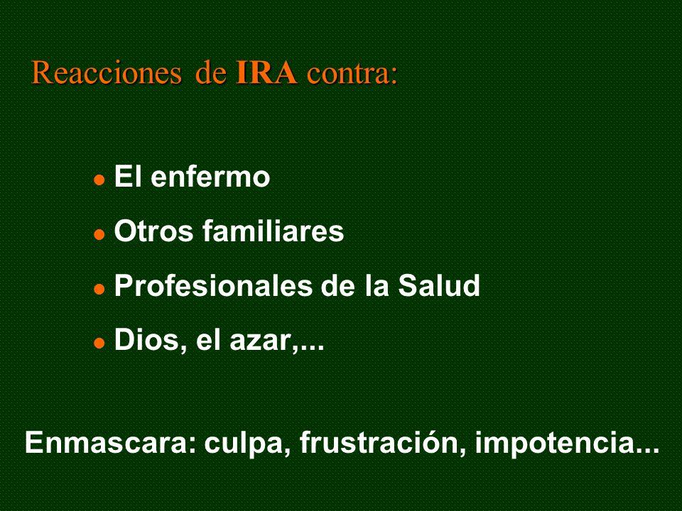 Reacciones de IRA contra: El enfermo Otros familiares Profesionales de la Salud Dios, el azar,... Enmascara: culpa, frustración, impotencia...