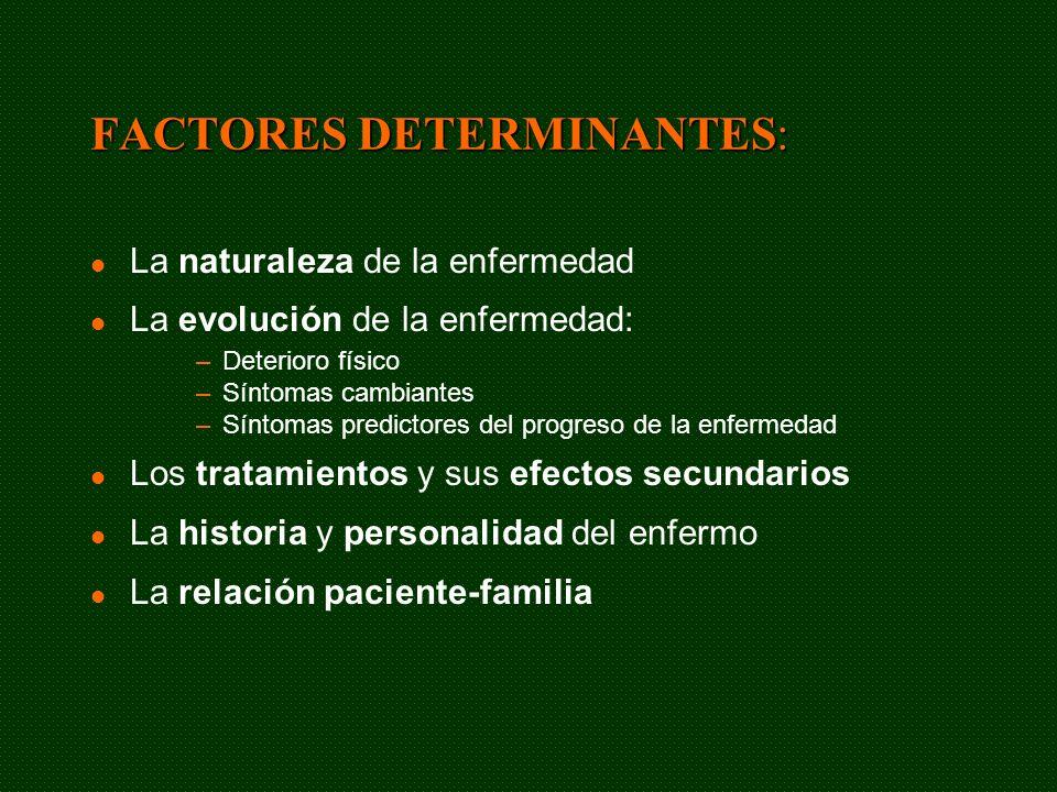 FACTORES DETERMINANTES: La naturaleza de la enfermedad La evolución de la enfermedad: –Deterioro físico –Síntomas cambiantes –Síntomas predictores del