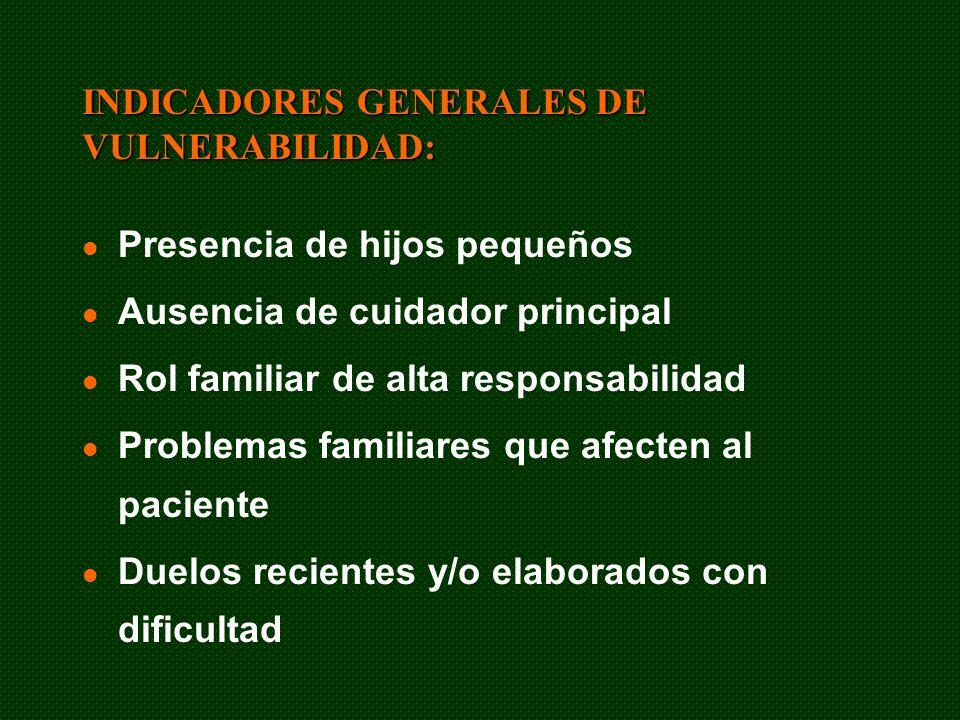 INDICADORES GENERALES DE VULNERABILIDAD: Presencia de hijos pequeños Ausencia de cuidador principal Rol familiar de alta responsabilidad Problemas fam