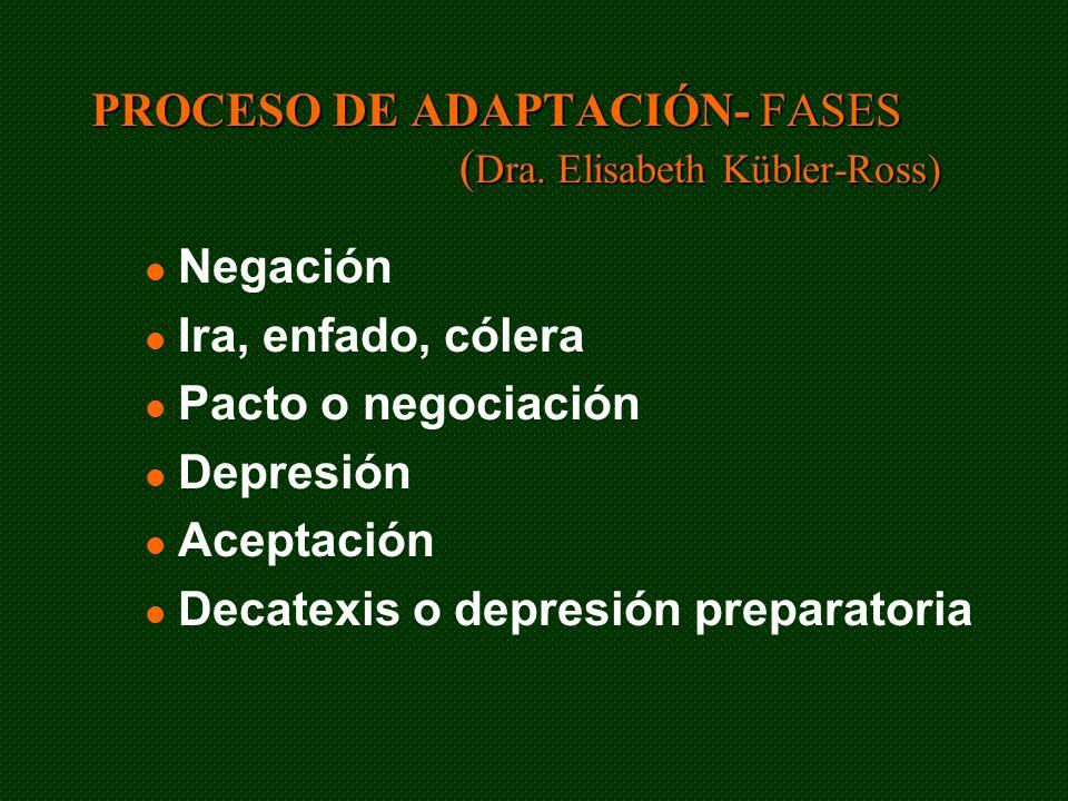 PROCESO DE ADAPTACIÓN- FASES ( Dra. Elisabeth Kübler-Ross) Negación Ira, enfado, cólera Pacto o negociación Depresión Aceptación Decatexis o depresión
