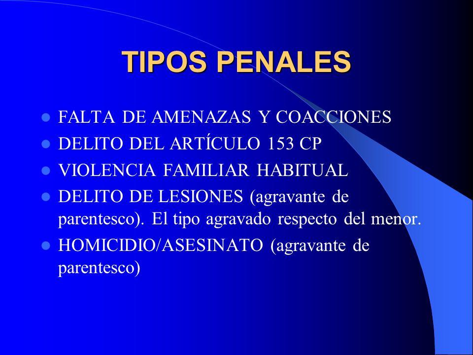 TIPOS PENALES FALTA DE AMENAZAS Y COACCIONES DELITO DEL ARTÍCULO 153 CP VIOLENCIA FAMILIAR HABITUAL DELITO DE LESIONES (agravante de parentesco). El t