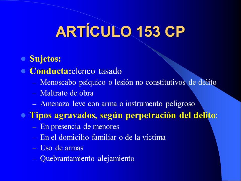 ARTÍCULO 153 CP Sujetos: Conducta:elenco tasado – Menoscabo psíquico o lesión no constitutivos de delito – Maltrato de obra – Amenaza leve con arma o
