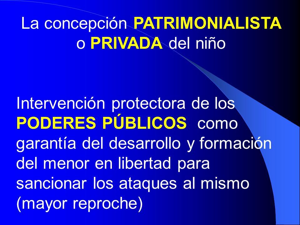 La concepción PATRIMONIALISTA o PRIVADA del niño Intervención protectora de los PODERES PÚBLICOS como garantía del desarrollo y formación del menor en