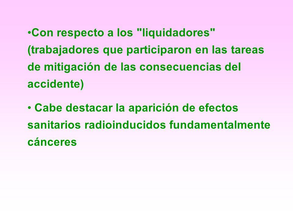 Con respecto a los liquidadores (trabajadores que participaron en las tareas de mitigación de las consecuencias del accidente) Cabe destacar la aparición de efectos sanitarios radioinducidos fundamentalmente cánceres