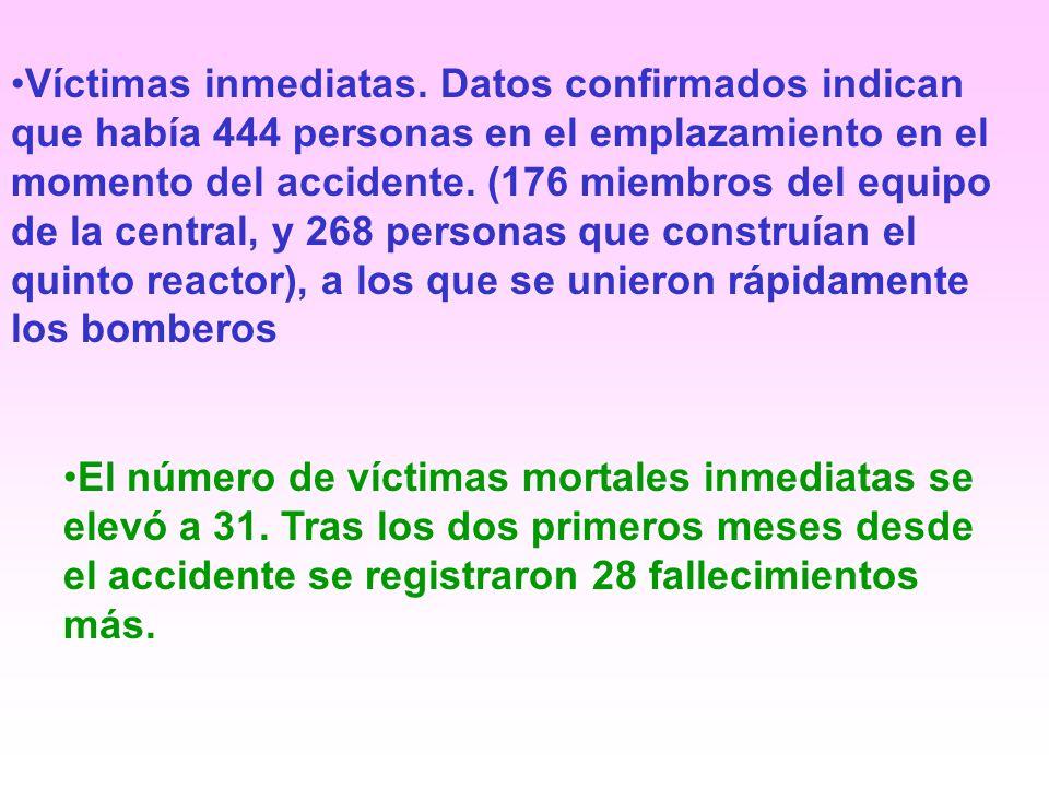 Víctimas inmediatas. Datos confirmados indican que había 444 personas en el emplazamiento en el momento del accidente. (176 miembros del equipo de la