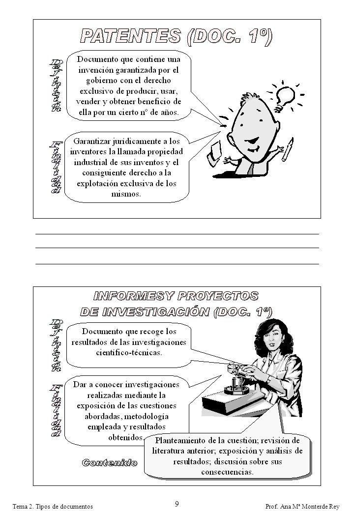 Prof. Ana Mª Monterde ReyTema 2. Tipos de documentos 9