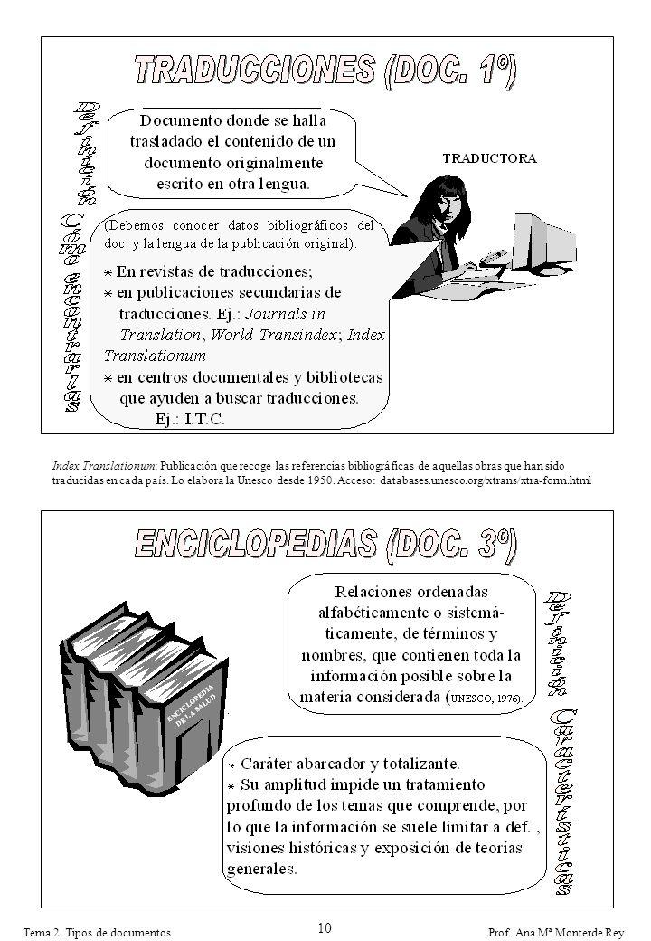 Prof. Ana Mª Monterde ReyTema 2. Tipos de documentos 10 Index Translationum: Publicación que recoge las referencias bibliográficas de aquellas obras q