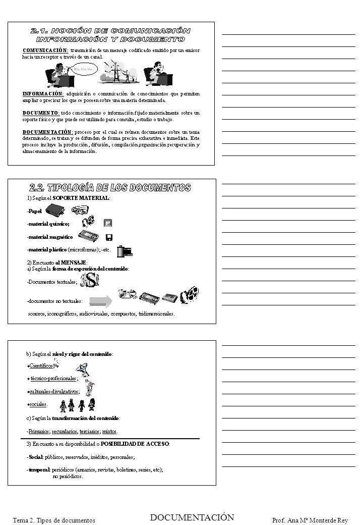 Prof. Ana Mª Monterde ReyTema 2. Tipos de documentos DOCUMENTACIÓN