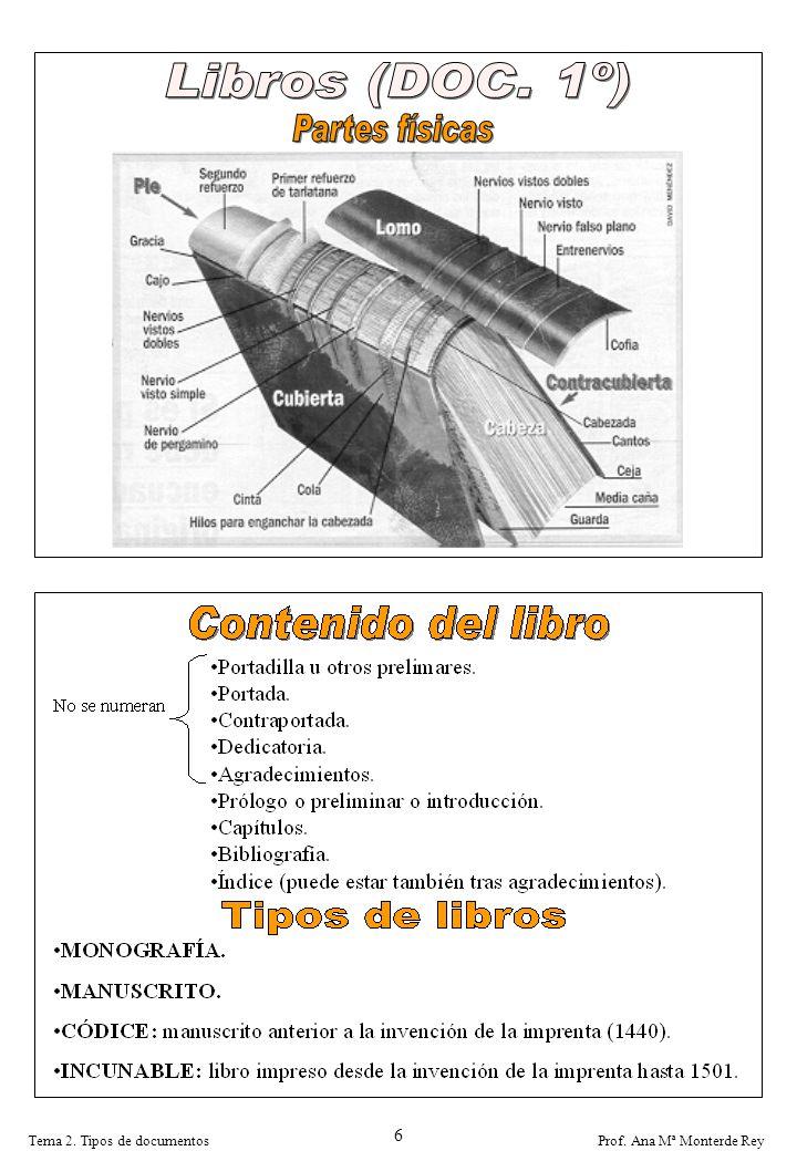 Prof. Ana Mª Monterde ReyTema 2. Tipos de documentos 6