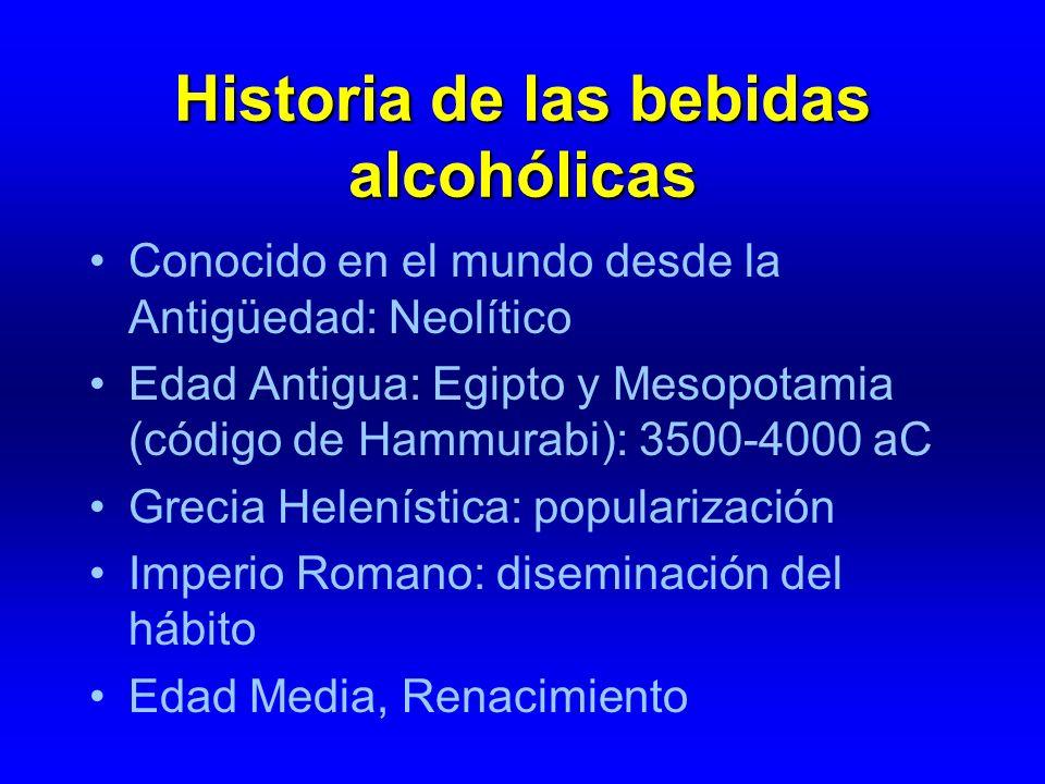 Historia de las bebidas alcohólicas Conocido en el mundo desde la Antigüedad: Neolítico Edad Antigua: Egipto y Mesopotamia (código de Hammurabi): 3500