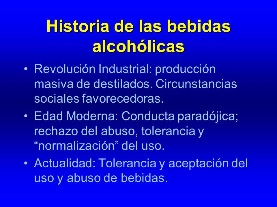 Historia de las bebidas alcohólicas Revolución Industrial: producción masiva de destilados. Circunstancias sociales favorecedoras. Edad Moderna: Condu