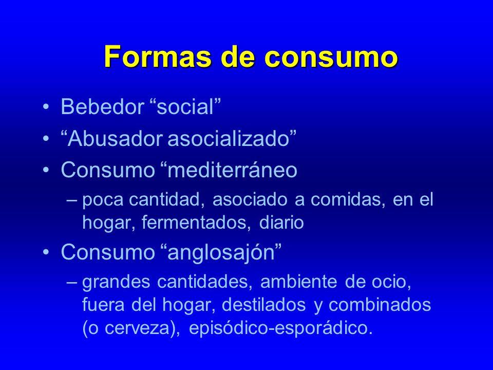 Formas de consumo Bebedor social Abusador asocializado Consumo mediterráneo –poca cantidad, asociado a comidas, en el hogar, fermentados, diario Consu
