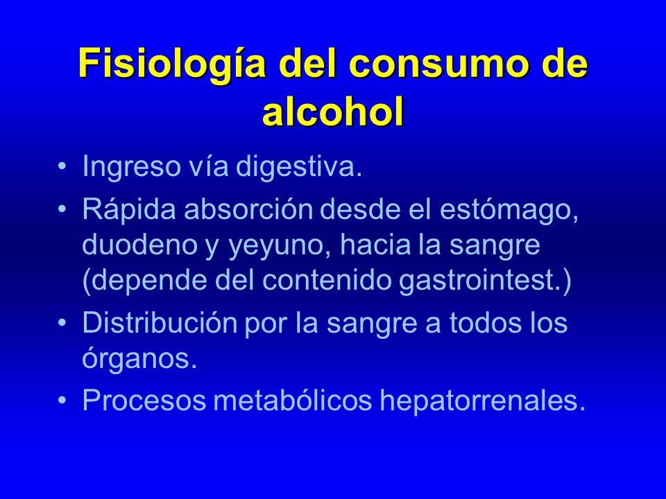 Fisiología del consumo de alcohol Ingreso vía digestiva. Rápida absorción desde el estómago, duodeno y yeyuno, hacia la sangre (depende del contenido